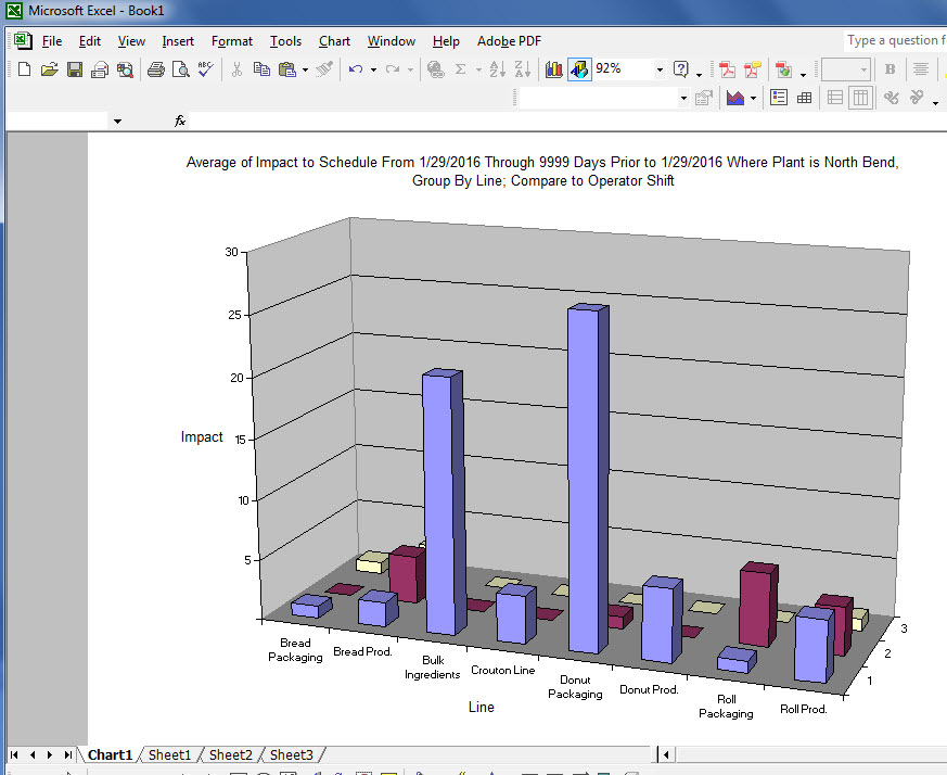 excel ole automation export