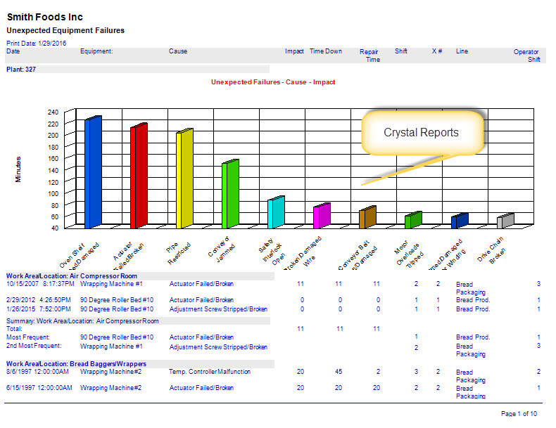 CMMS Software Reporting Crystal Reports
