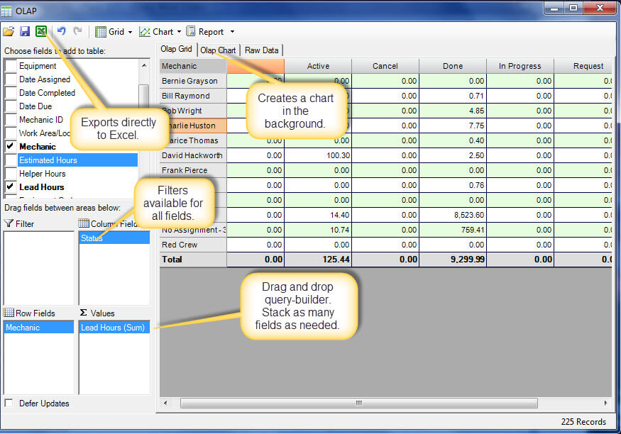 work order CMMS charting solution