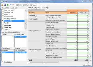 Facility Maintenance Software OLAP
