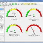 CMMS Software Package KPI
