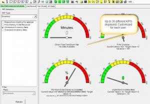 CMMS Software KPI Screen