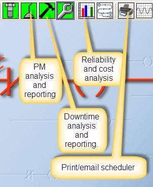 cmms navigation analysis reporting